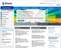 iShares Database